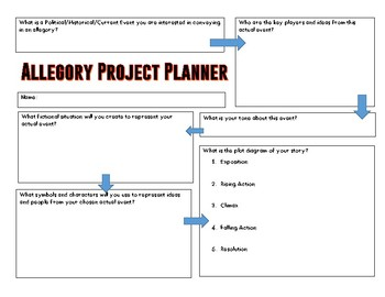 Allegory Project great for use with Animal Farm