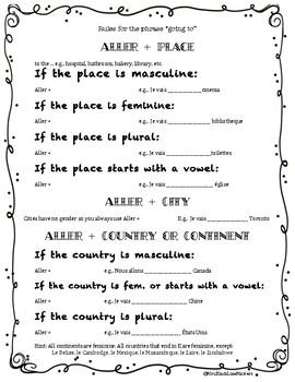 Aller + Place: Rules for au, aux, à la