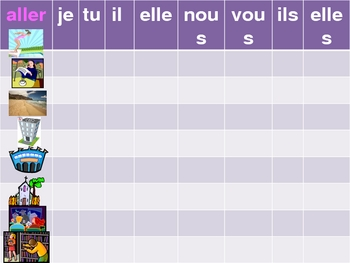Endroits (Places in French) Aller powerpoint Connect 4 game