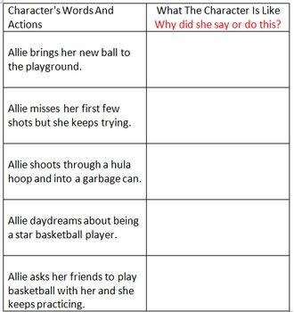 Allie's Basketball Dream Lesson Plan - Common Core Aligned - Harcourt Trophies