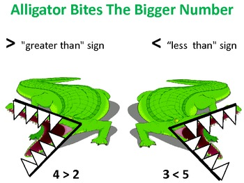 Zoo or Jungle Alligator Bite The Bigger Number Greater and Less