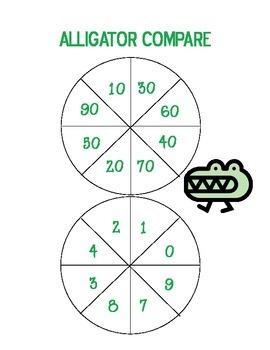 Alligator Compare
