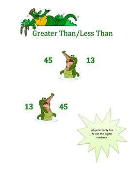 Alligator Greater Than Less Than Math Reference Sheet