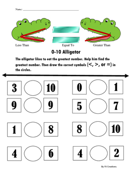 Alligator Less Than, Equal, and Greater Than