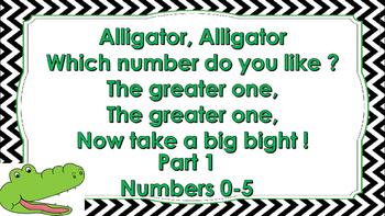 Alligator comparing numbers