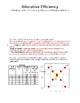 Allocative Efficiency Worksheet