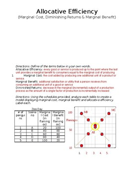 Allocative Efficiency Worksheet