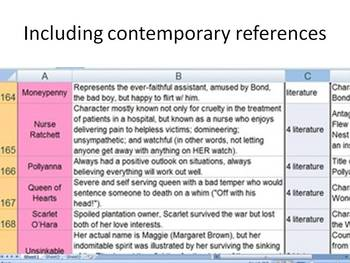Allusions! A timely cheat sheet of 300 cultural literacy references for students