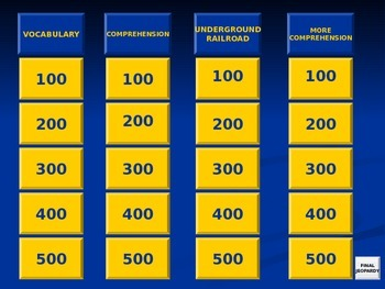 Almost to Freedom Jeopardy