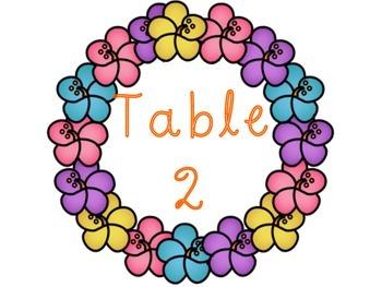 Aloha Table Numbers
