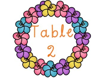 Aloha Table Numbers