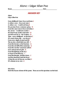 Alone Poem and Discussion Questions - Poem by Edgar Allen Poe