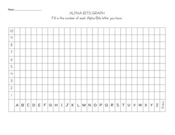 Alpha Bits Graph