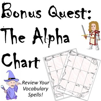 Bonus Quest- Alpha Chart- Stylized For Gamification