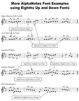 AlphaNotes Music Font - 5-line Staff - for PC only