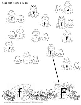 Alphabet Specialty: A Week of the Letter Ff Activities/worksheets Alpha Pack