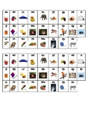 Alphabet ABC Picture Chart for Kid Writing