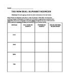 Alphabet Agencies