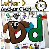 Alphabet Anchor Chart | Letter D