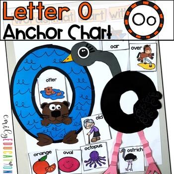 Alphabet Anchor Chart | Letter O