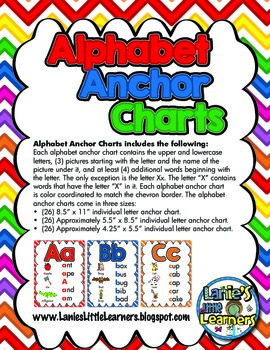Alphabet Anchor Charts {Letter Printables} by Lanie's ...