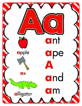 Alphabet Anchor Charts {Letter Printables}