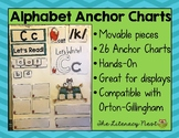 Alphabet Anchor Charts for Multisensory Reading and Spelling