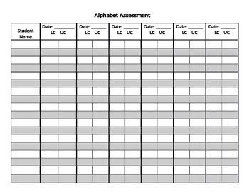 Alphabet Assessment: Group Tracking- Editable Form