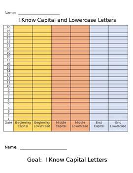 Alphabet Assessment Goal Sheet