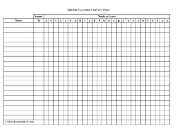 Alphabet Assessment Lowercase