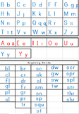 Alphabet & Beginning Blends