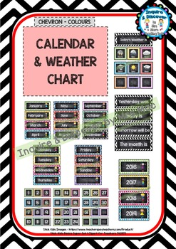 Back To School Alpha Birth Weather Calendar Colour Number Shape Posters Chevron