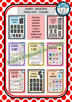 Back To School - Alpha Birth Weather Calendar Colour Number Shape Posters Polka