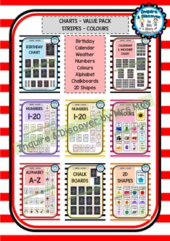 Back To School - Alpha Birth Weather Calendar Colour Number Shape Poster Stripe