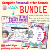 Alphabet Book Kit: Personalize with line art options for e