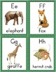 Alphabet Posters Aphabet Chart