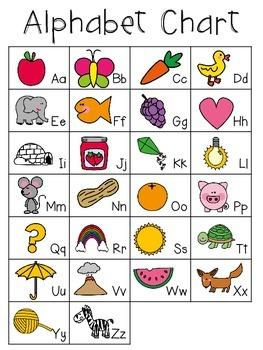Exhilarating image regarding abc chart printable pdf
