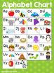 Set of 10 Alphabet Charts {CUTE} #halftimedollardeals