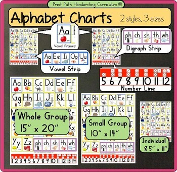 Alphabet Linking Charts: Handwriting Without Tears-style font but on 3-lines!