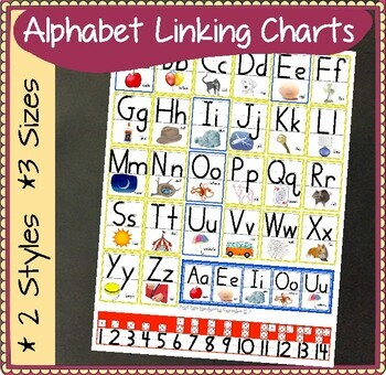 Alphabet Linking Charts Handwriting Without Tears Style Font But On 3 Lines