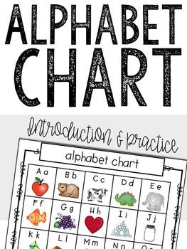 Alphabet Chart & Beginning Sounds Practice