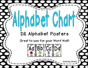 Alphabet Chart - Black Polka Dots