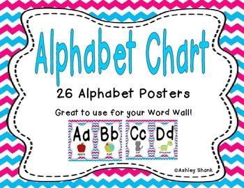 Alphabet Chart - Blue & Pink Chevron