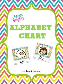 Alphabet Chart {Chevron Brights}