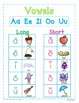 Alphabet Chart - Color and Black & White