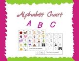 Alphabet Chart D'Nealian