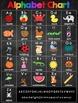 Alphabet Chart {FREE}
