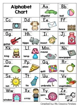 Alphabet Chart by Ms Dossin's Firsties | Teachers Pay Teachers