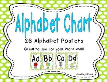 Alphabet Chart - Green Polka Dots