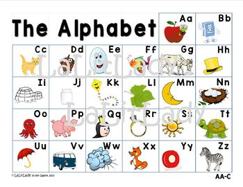 Guided Reading (Levels AA-C) & Writing Mat Alphabet Chart